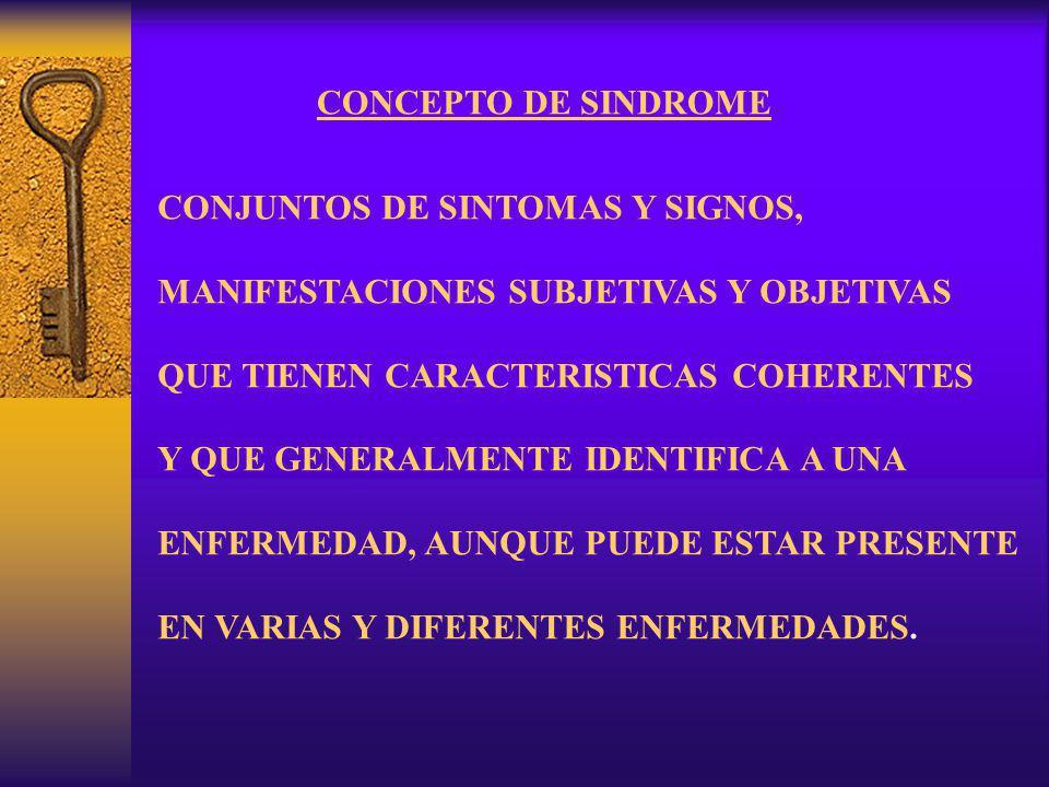 CONCEPTO DE SINDROME CONJUNTOS DE SINTOMAS Y SIGNOS, MANIFESTACIONES SUBJETIVAS Y OBJETIVAS. QUE TIENEN CARACTERISTICAS COHERENTES.