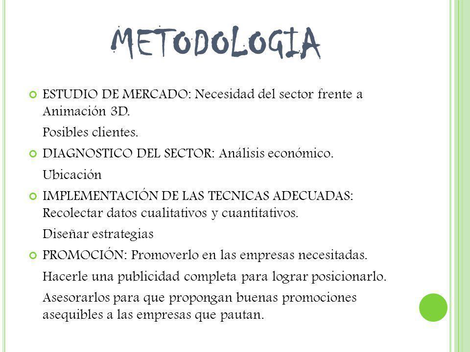 METODOLOGIAESTUDIO DE MERCADO: Necesidad del sector frente a Animación 3D. Posibles clientes. DIAGNOSTICO DEL SECTOR: Análisis económico.