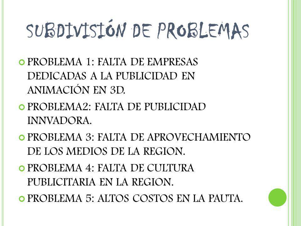 SUBDIVISIÓN DE PROBLEMAS