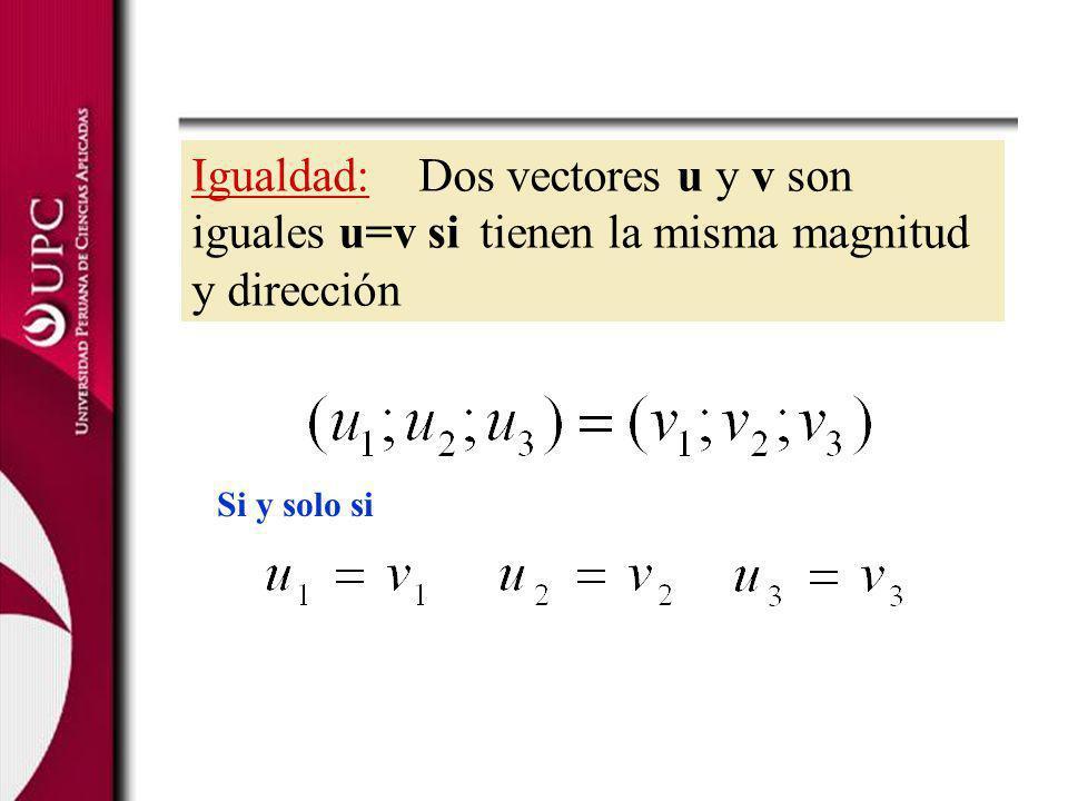 Igualdad: Dos vectores u y v son iguales u=v si tienen la misma magnitud y dirección