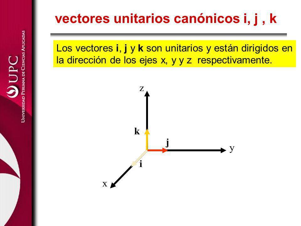 vectores unitarios canónicos i, j , k