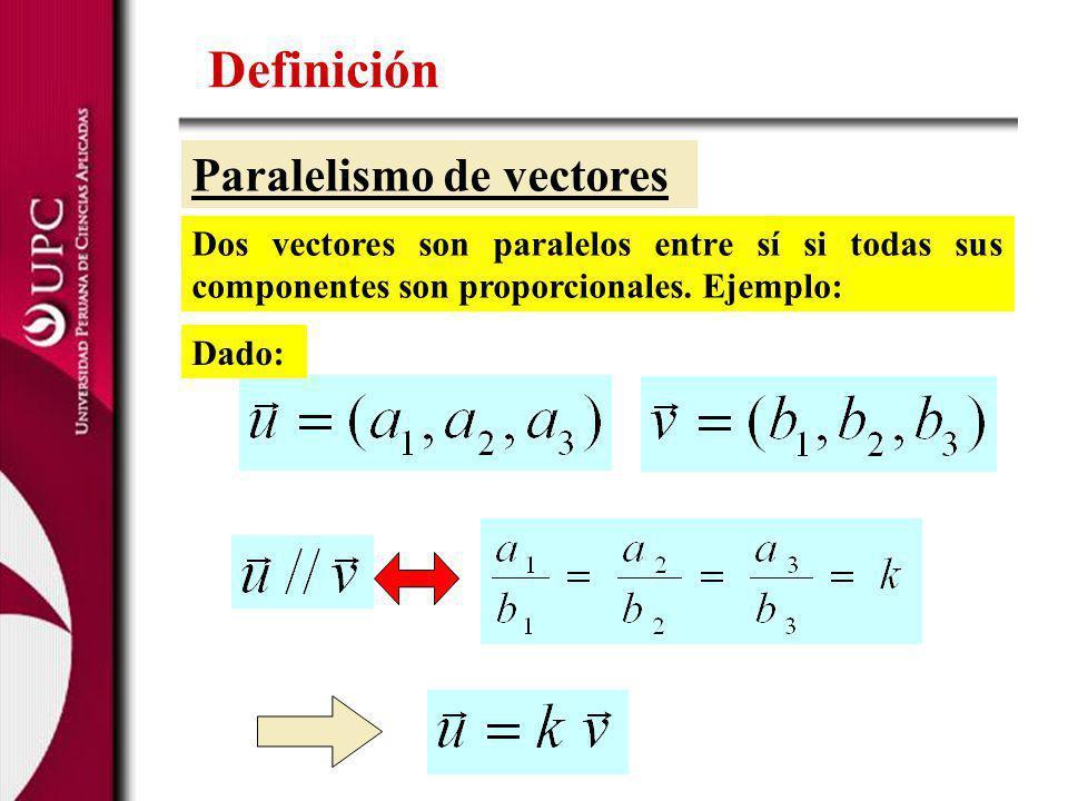 Definición Paralelismo de vectores