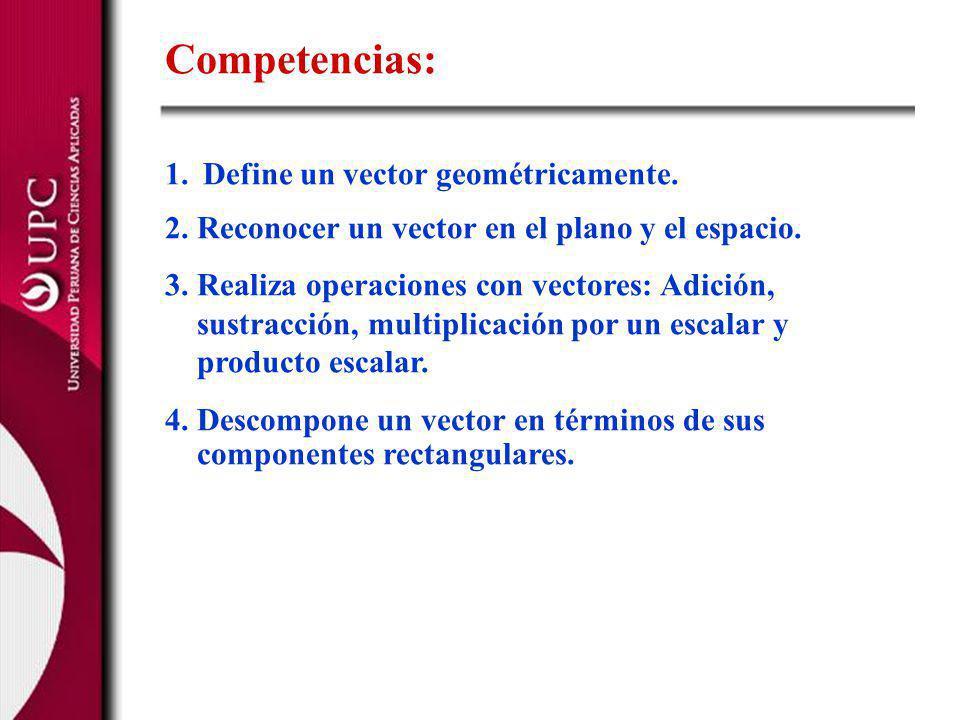 Competencias: Define un vector geométricamente.