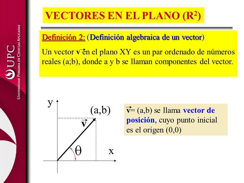 VECTORES EN EL PLANO (R2)