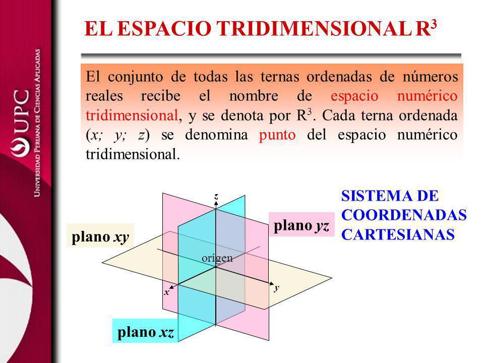 EL ESPACIO TRIDIMENSIONAL R3