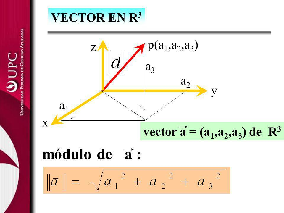 módulo de a : VECTOR EN R3 p(a1,a2,a3) z a3 a2 y a1 x