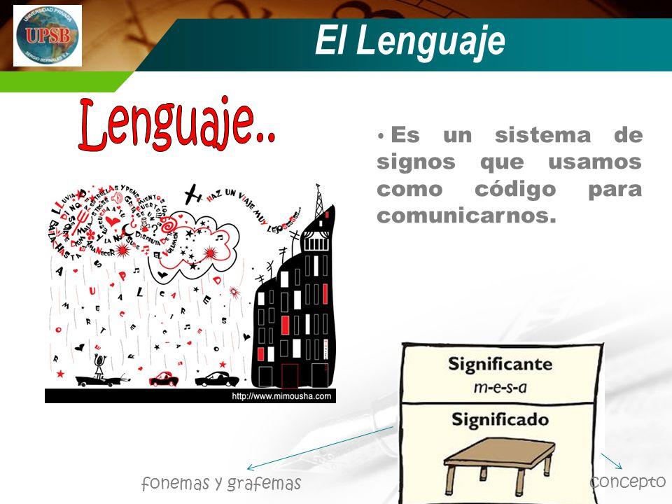 El Lenguaje Lenguaje.. Es un sistema de signos que usamos como código para comunicarnos. fonemas y grafemas.