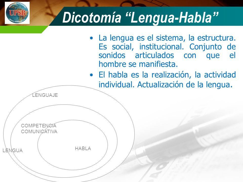 Dicotomía Lengua-Habla
