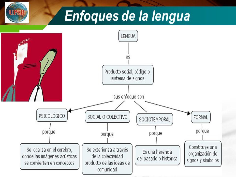 Enfoques de la lengua