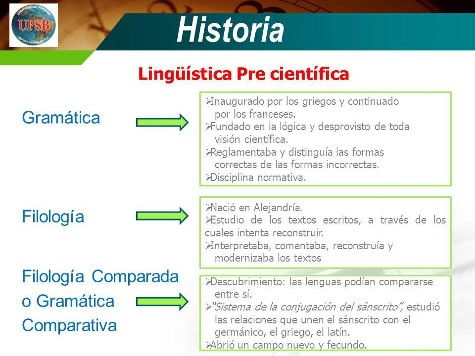Lingüística Pre científica
