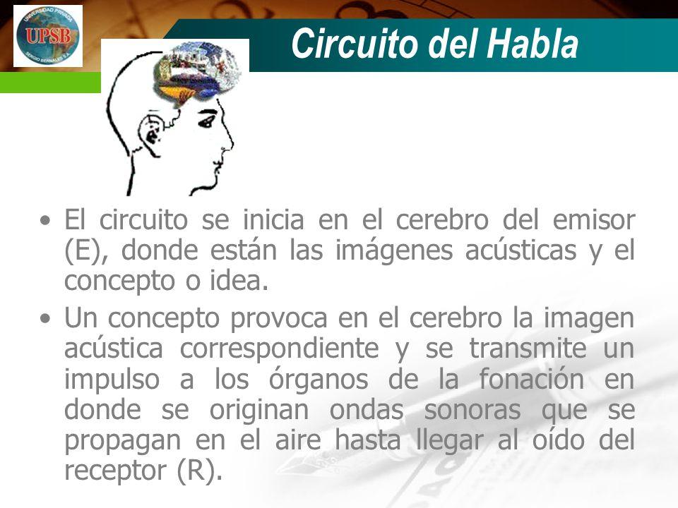 Circuito del Habla El circuito se inicia en el cerebro del emisor (E), donde están las imágenes acústicas y el concepto o idea.