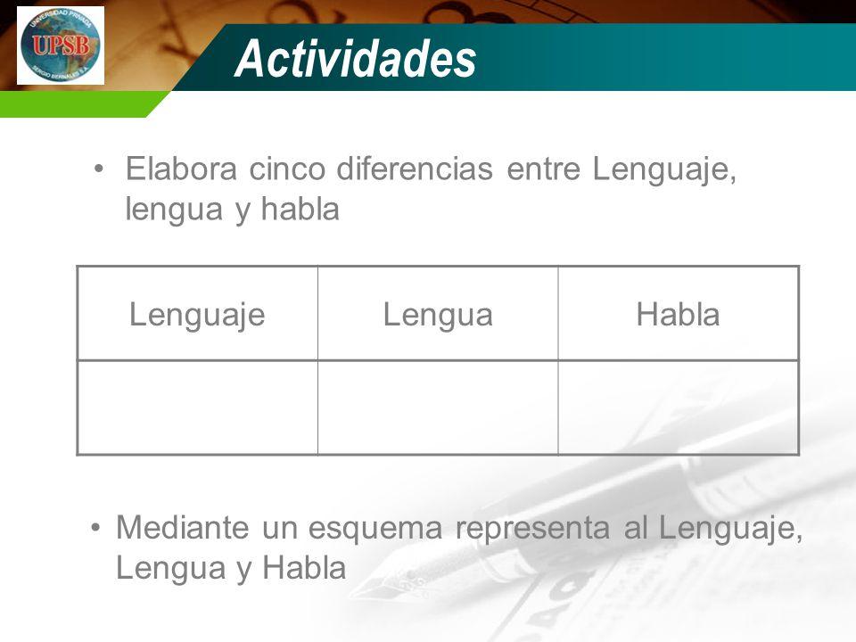 Actividades Elabora cinco diferencias entre Lenguaje, lengua y habla