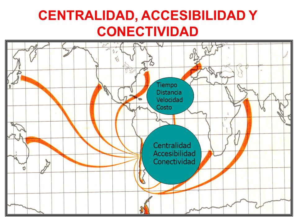 CENTRALIDAD, ACCESIBILIDAD Y CONECTIVIDAD