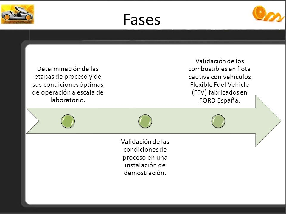 Fases Determinación de las etapas de proceso y de sus condiciones óptimas de operación a escala de laboratorio.
