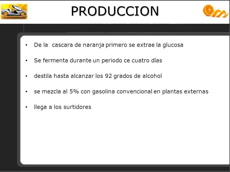 PRODUCCION De la cascara de naranja primero se extrae la glucosa