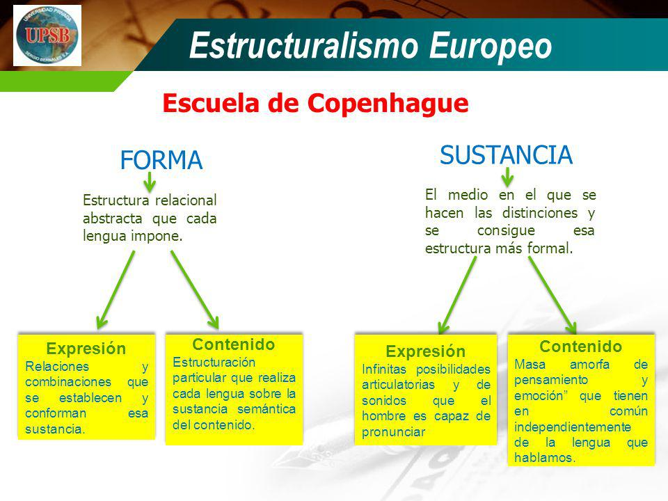 Estructuralismo Europeo