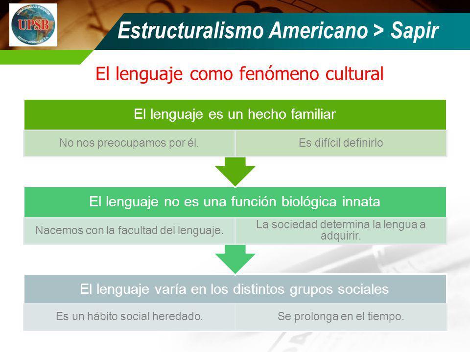 El lenguaje como fenómeno cultural