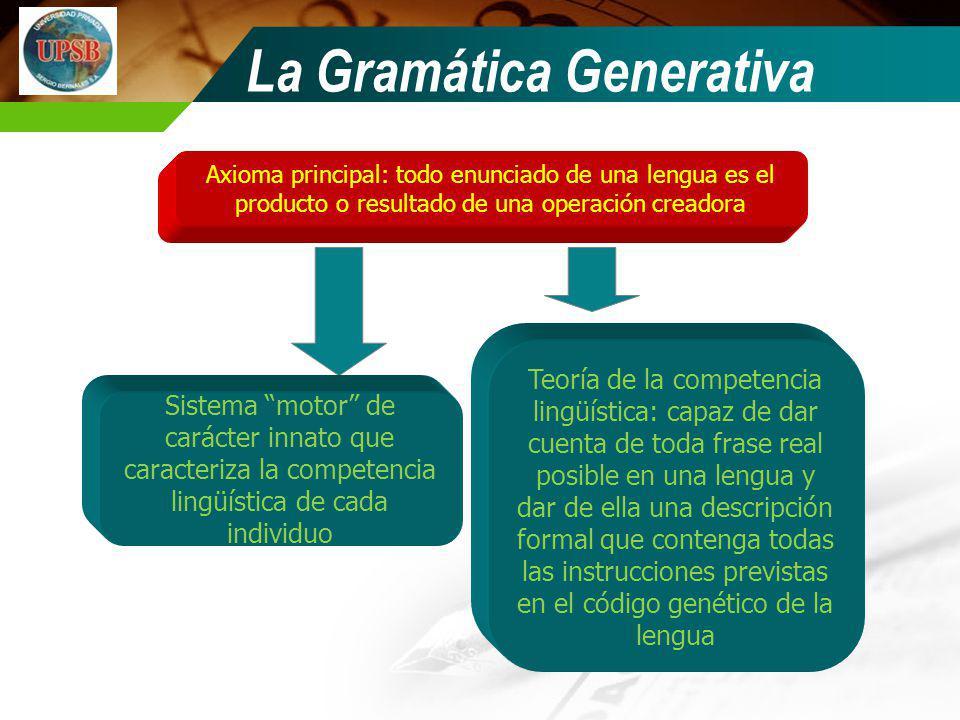 La Gramática Generativa