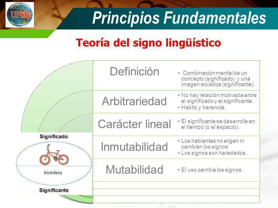 Teoría del signo lingüístico