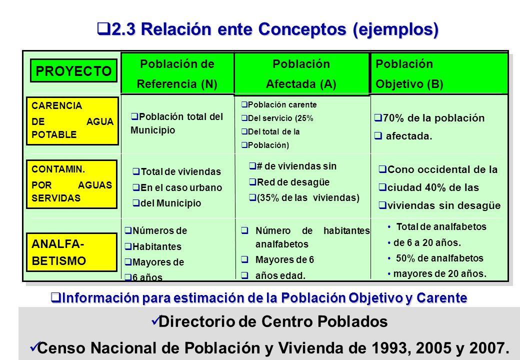 2.3 Relación ente Conceptos (ejemplos)