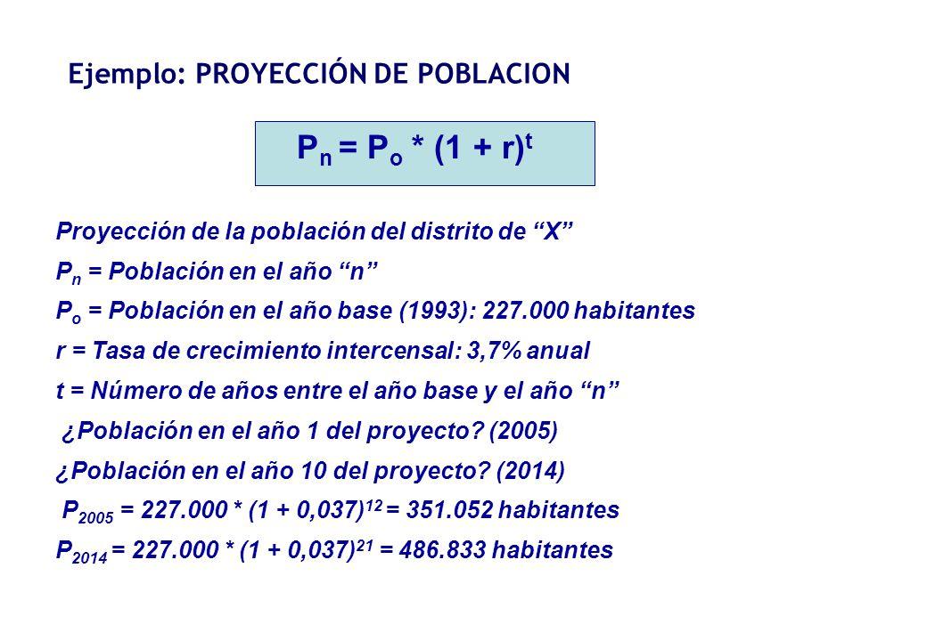 Ejemplo: PROYECCIÓN DE POBLACION