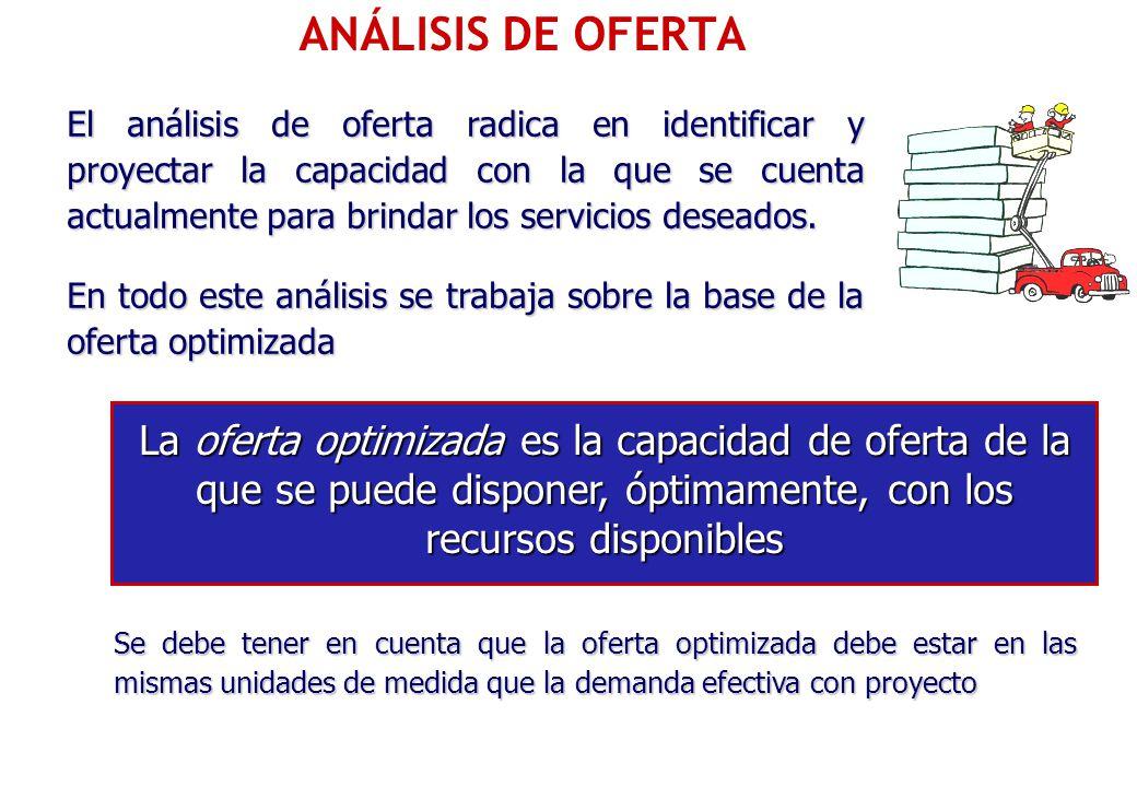 ANÁLISIS DE OFERTA