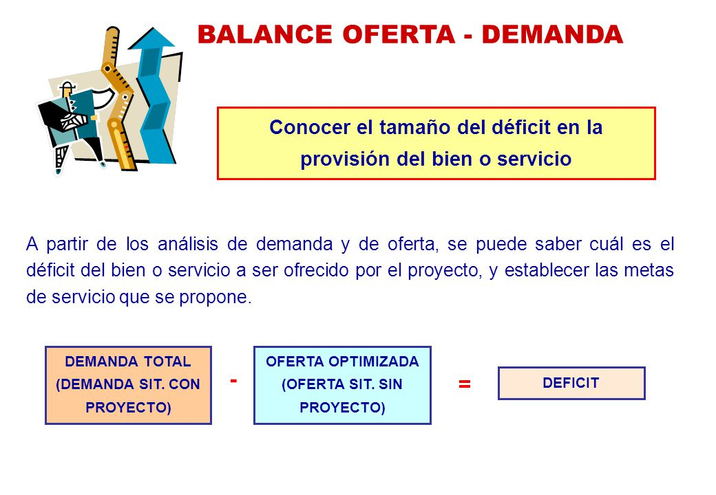BALANCE OFERTA - DEMANDA