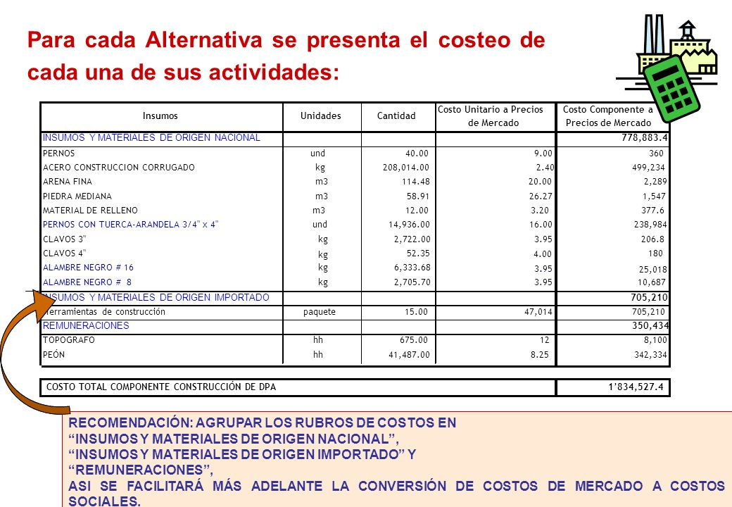 Para cada Alternativa se presenta el costeo de cada una de sus actividades: