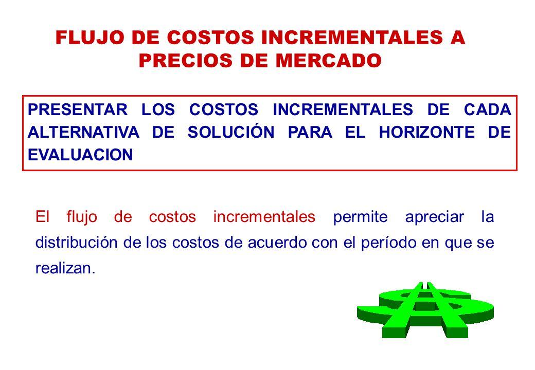FLUJO DE COSTOS INCREMENTALES A PRECIOS DE MERCADO