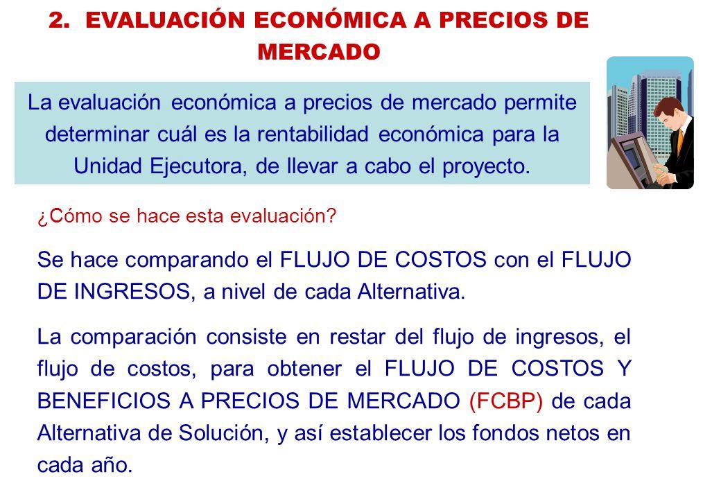 2. EVALUACIÓN ECONÓMICA A PRECIOS DE MERCADO