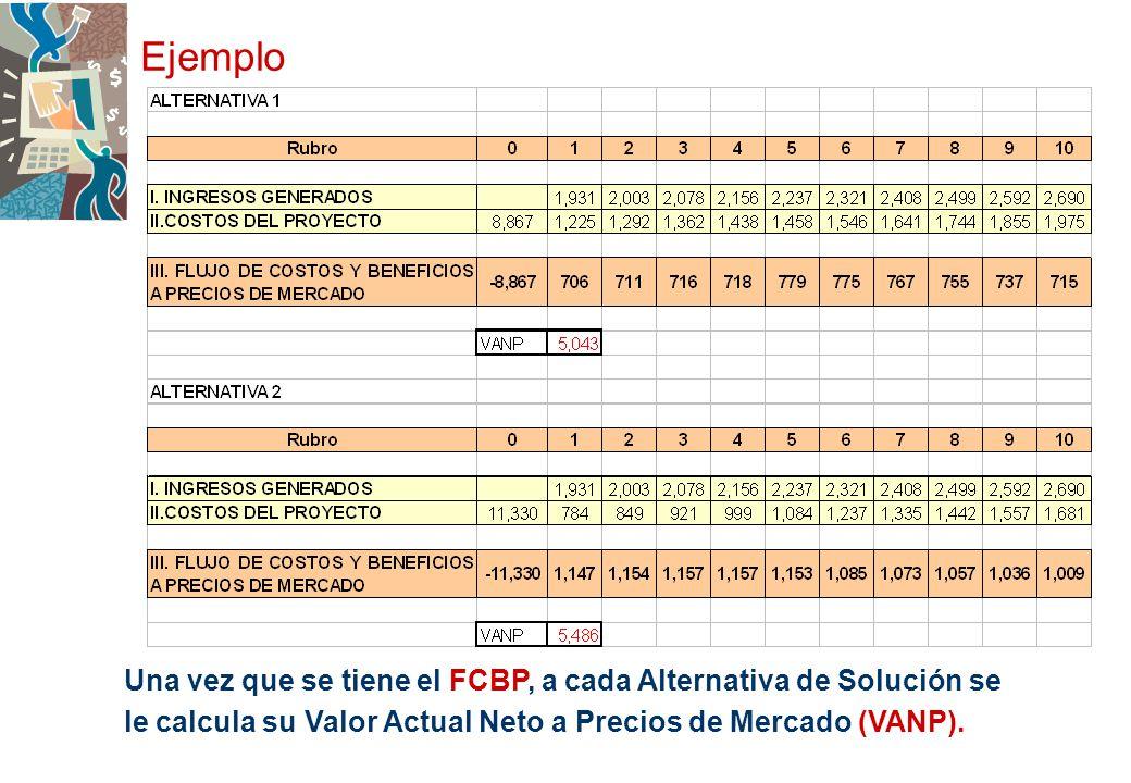 Ejemplo Una vez que se tiene el FCBP, a cada Alternativa de Solución se le calcula su Valor Actual Neto a Precios de Mercado (VANP).