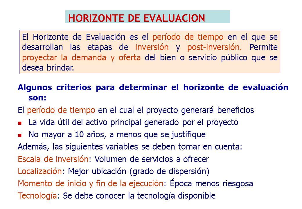 HORIZONTE DE EVALUACION
