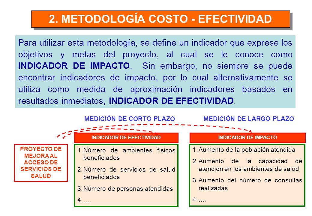 2. METODOLOGÍA COSTO - EFECTIVIDAD