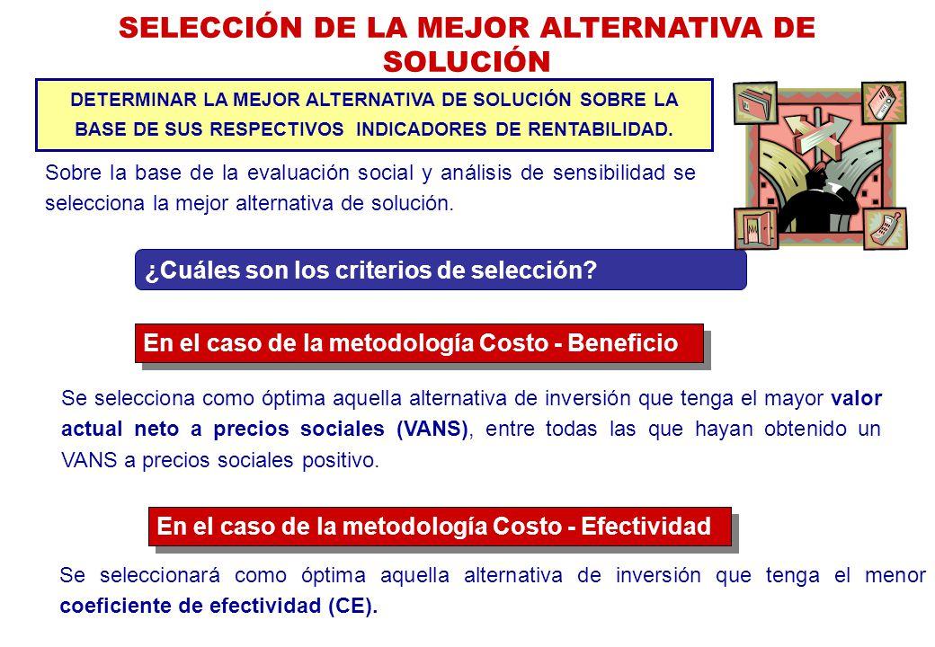 SELECCIÓN DE LA MEJOR ALTERNATIVA DE SOLUCIÓN