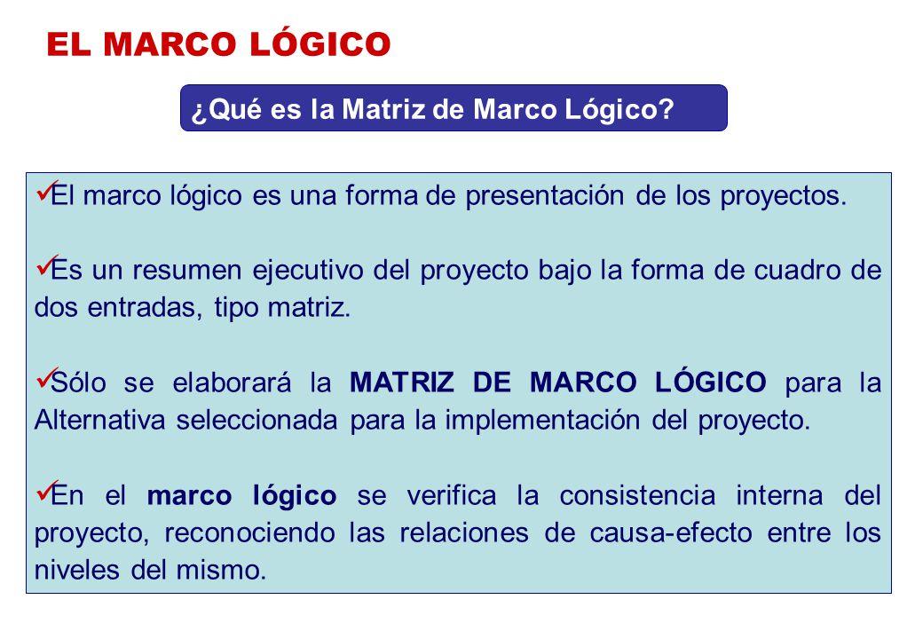 EL MARCO LÓGICO ¿Qué es la Matriz de Marco Lógico