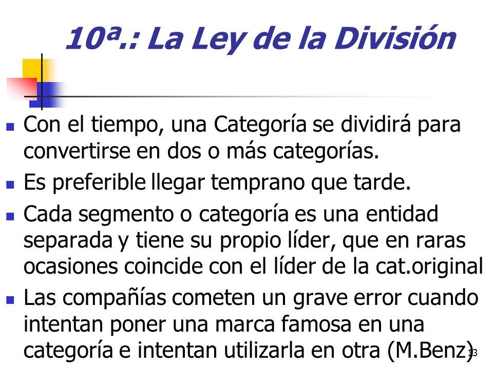 10ª.: La Ley de la División Con el tiempo, una Categoría se dividirá para convertirse en dos o más categorías.