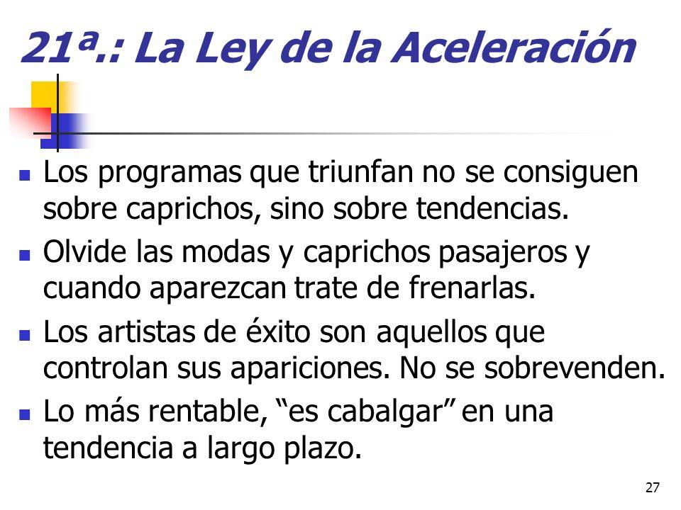 21ª.: La Ley de la Aceleración