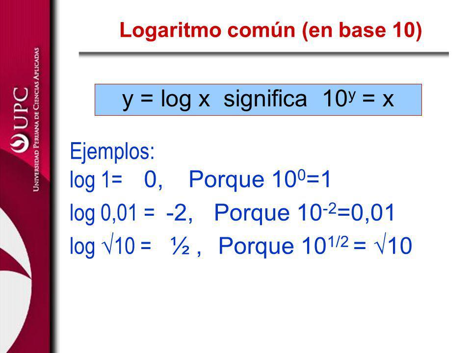 Logaritmo común (en base 10)