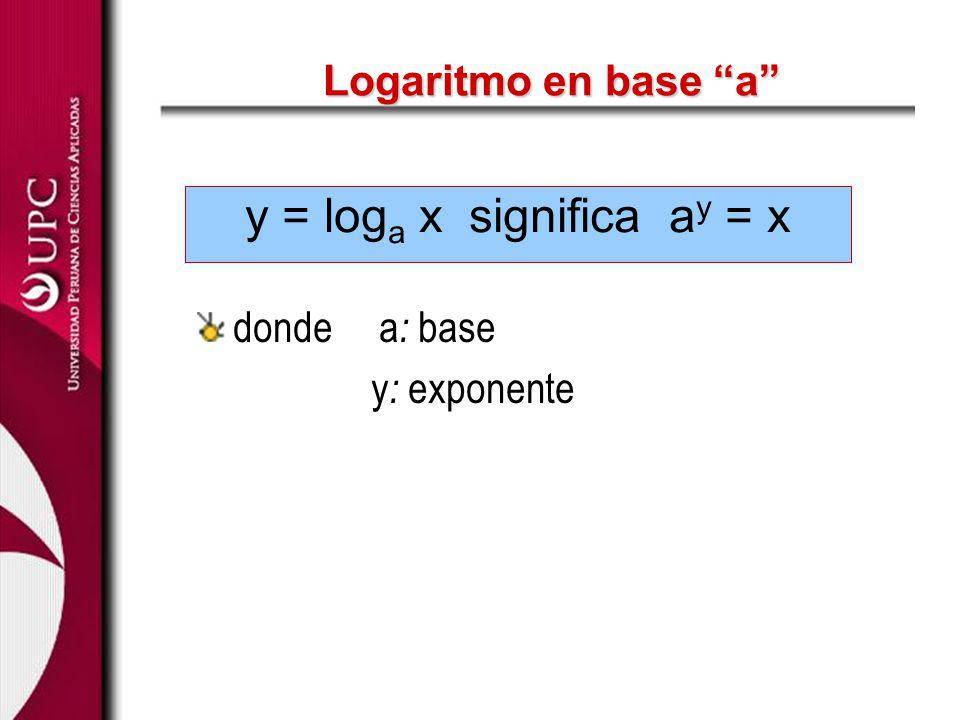 y = loga x significa ay = x
