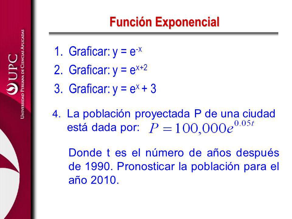 Función Exponencial Graficar: y = e-x Graficar: y = ex+2