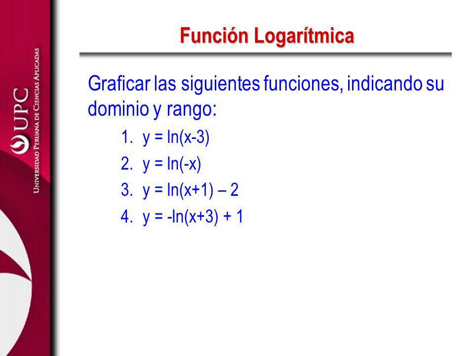 Función Logarítmica Graficar las siguientes funciones, indicando su dominio y rango: y = ln(x-3) y = ln(-x)