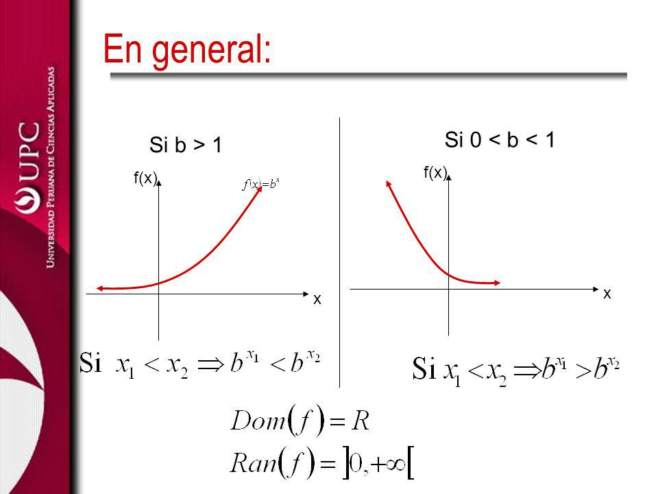 En general: Si 0 < b < 1 Si b > 1 f(x) f(x) x x