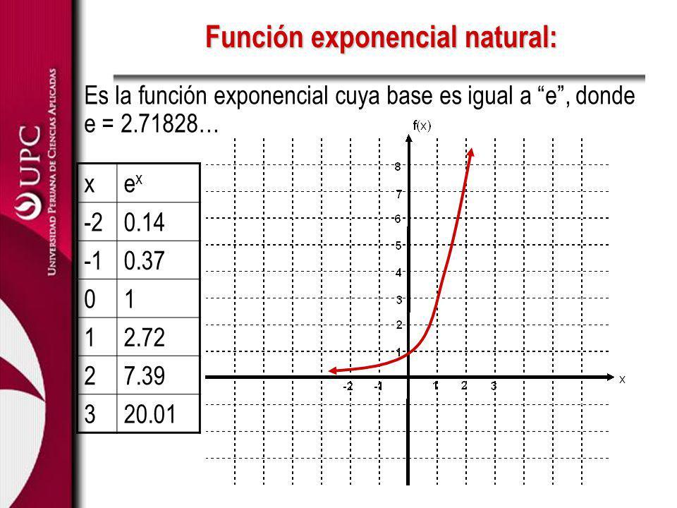 Función exponencial natural: