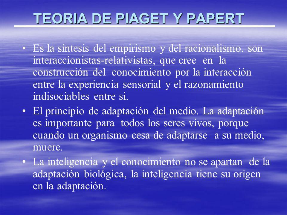 TEORIA DE PIAGET Y PAPERT