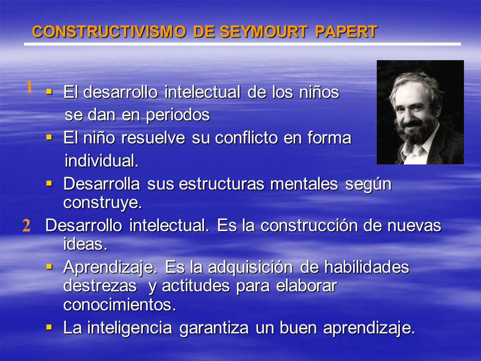 CONSTRUCTIVISMO DE SEYMOURT PAPERT