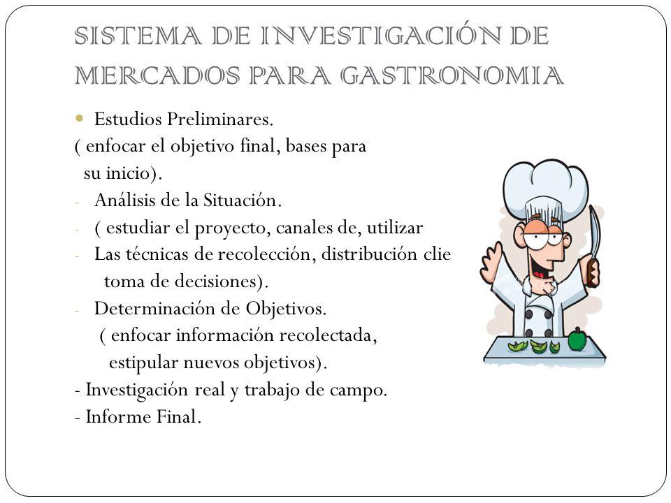 SISTEMA DE INVESTIGACIÓN DE MERCADOS PARA GASTRONOMIA