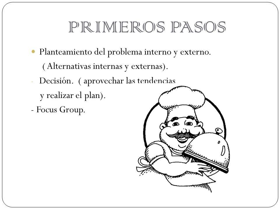 PRIMEROS PASOS Planteamiento del problema interno y externo.