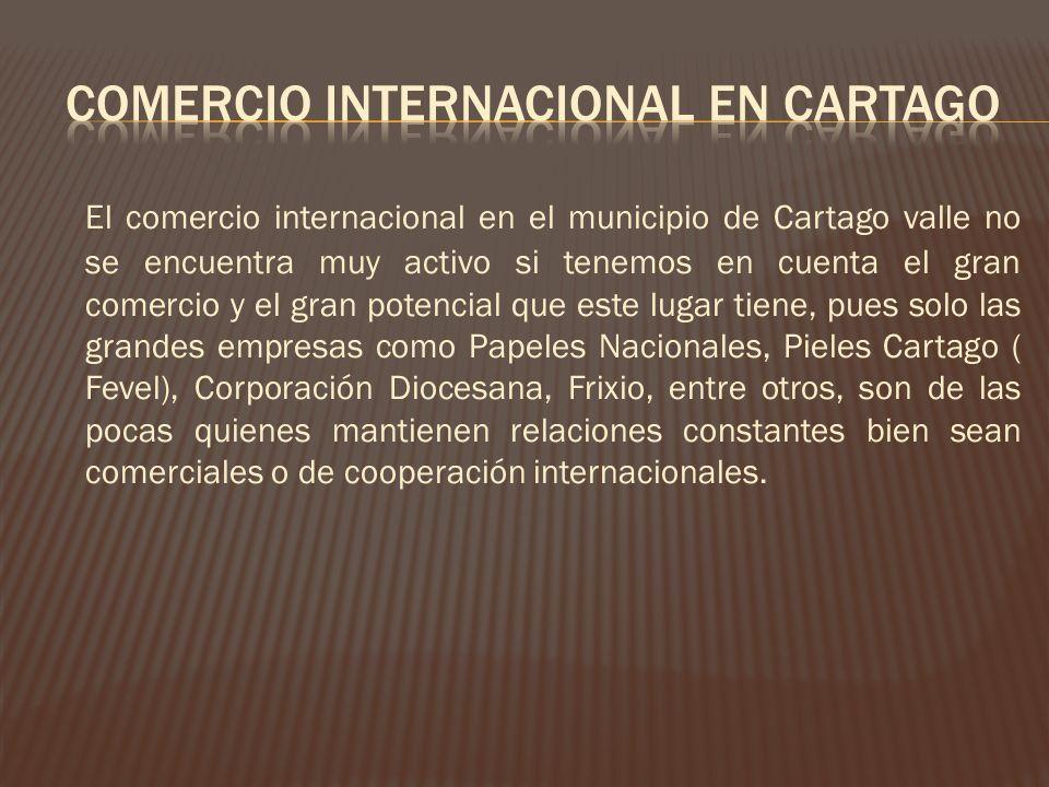 COMERCIO INTERNACIONAL EN CARTAGO
