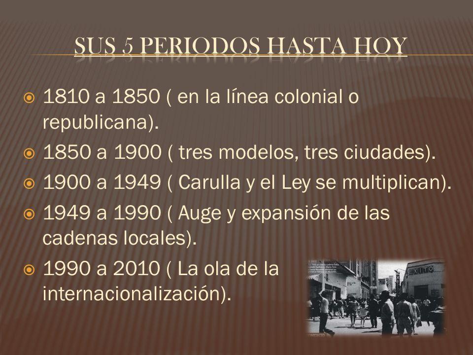SUS 5 PERIODOS HASTA HOY 1810 a 1850 ( en la línea colonial o republicana). 1850 a 1900 ( tres modelos, tres ciudades).