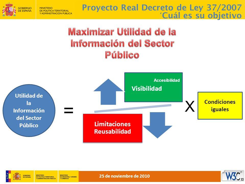 Maximizar Utilidad de la Información del Sector